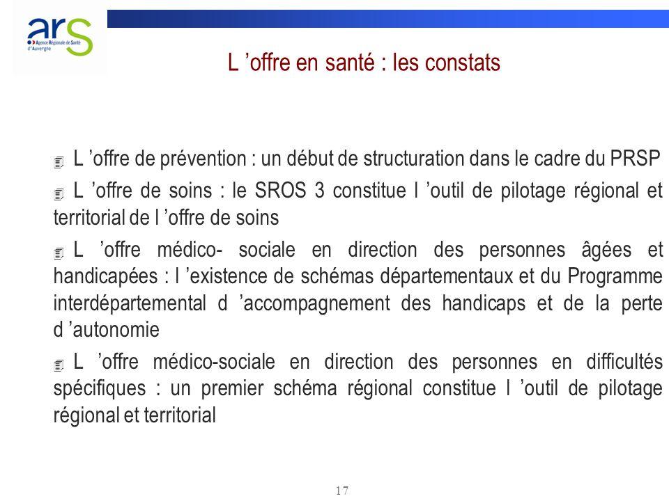 17 L offre en santé : les constats 4 L offre de prévention : un début de structuration dans le cadre du PRSP 4 L offre de soins : le SROS 3 constitue