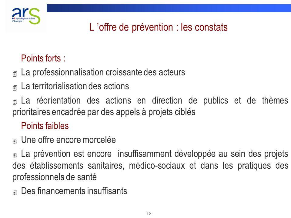 18 L offre de prévention : les constats Points forts : 4 La professionnalisation croissante des acteurs 4 La territorialisation des actions 4 La réori