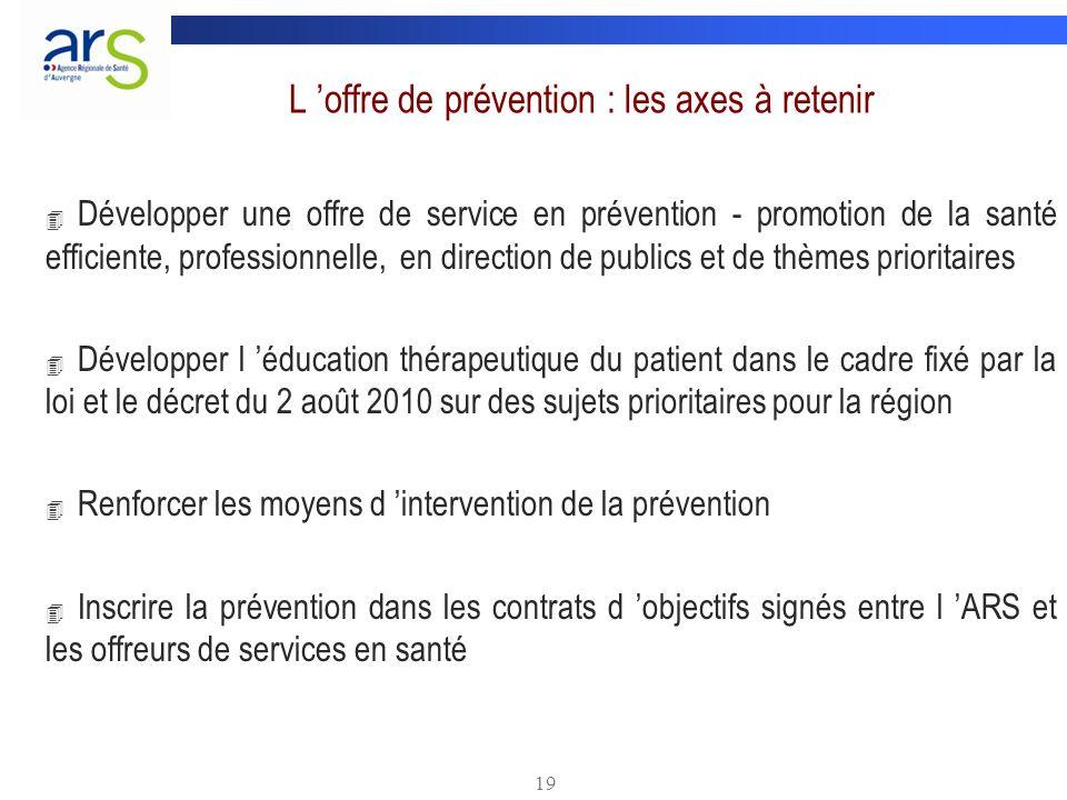 19 L offre de prévention : les axes à retenir 4 Développer une offre de service en prévention - promotion de la santé efficiente, professionnelle, en