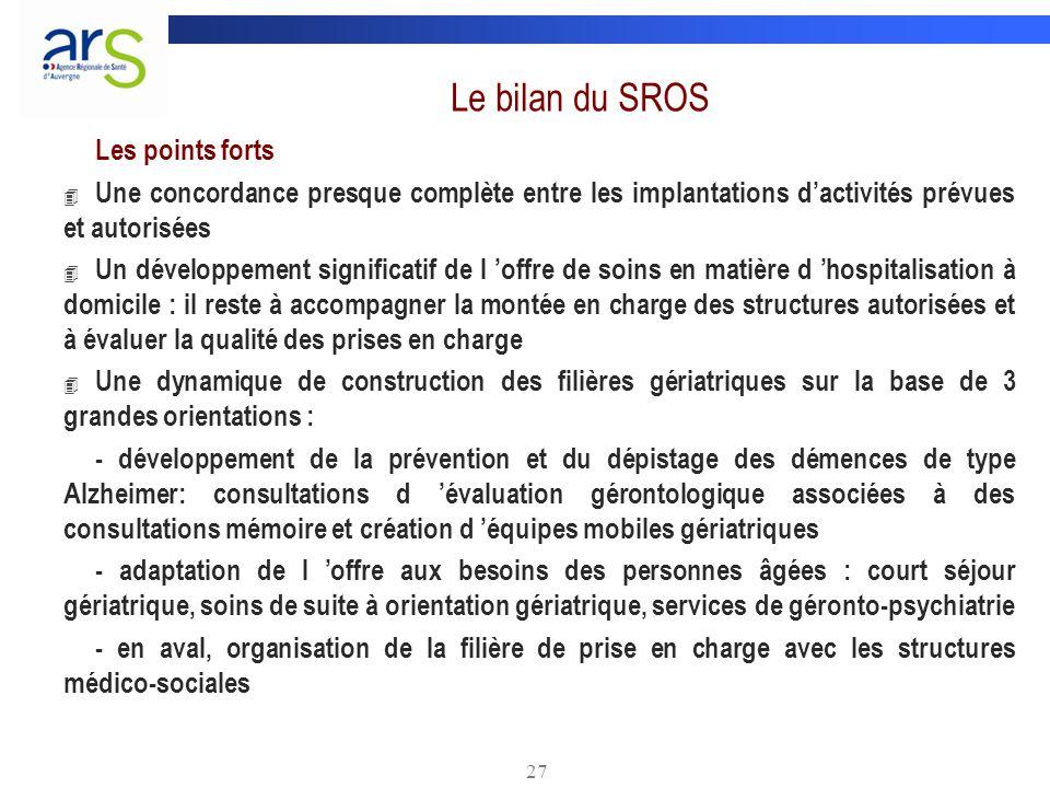 27 Le bilan du SROS Les points forts 4 Une concordance presque complète entre les implantations dactivités prévues et autorisées 4 Un développement si