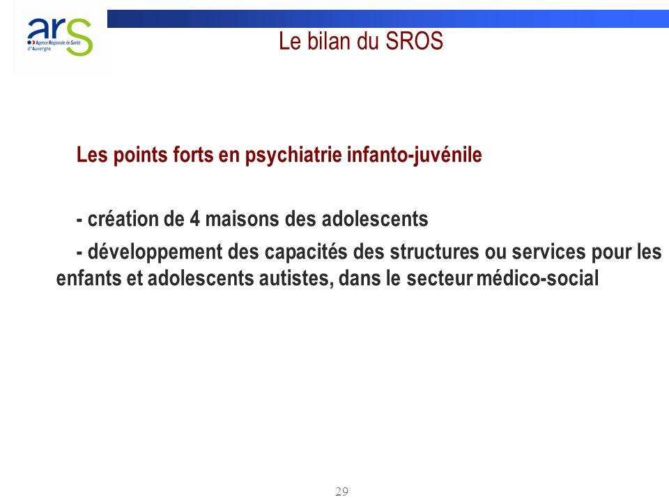 29 Le bilan du SROS Les points forts en psychiatrie infanto-juvénile - création de 4 maisons des adolescents - développement des capacités des structu