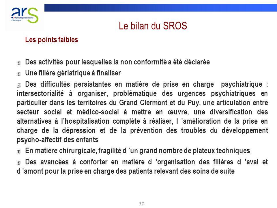 30 Le bilan du SROS Les points faibles 4 Des activités pour lesquelles la non conformité a été déclarée 4 Une filière gériatrique à finaliser 4 Des di