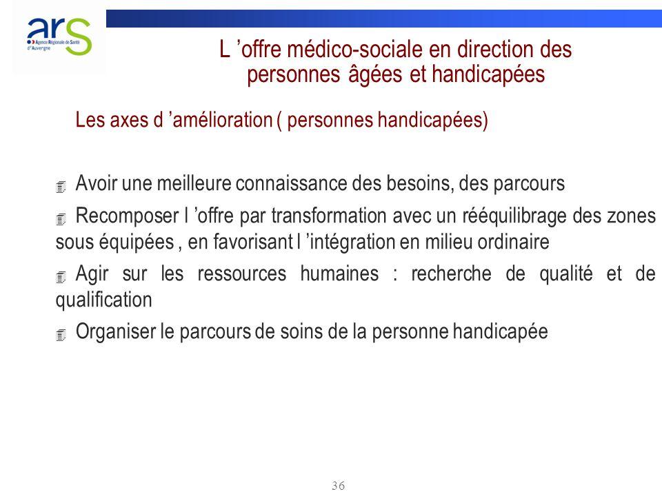 36 L offre médico-sociale en direction des personnes âgées et handicapées Les axes d amélioration ( personnes handicapées) 4 Avoir une meilleure conna