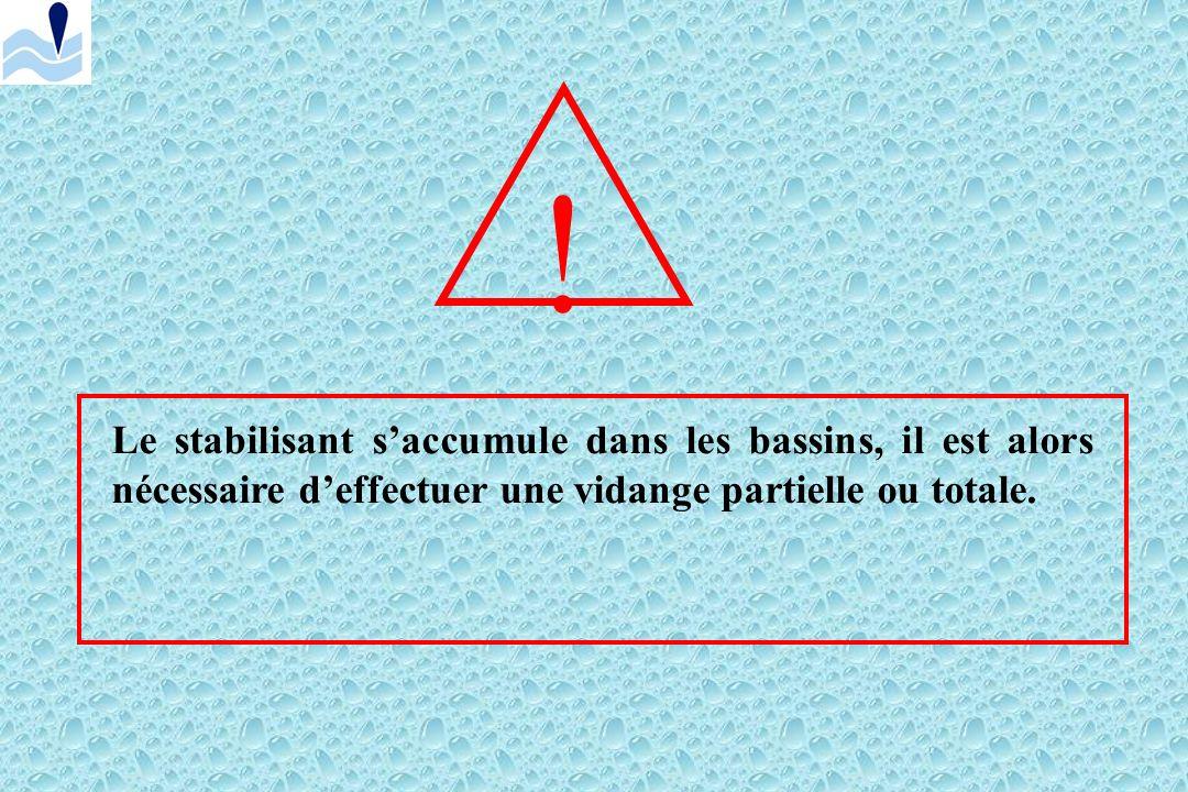 Le chlore stabilisé Utilisation simple et stable Limite la dégradation du chlore par les UV et donc la consommation. Inconvénients Accumulation du sta