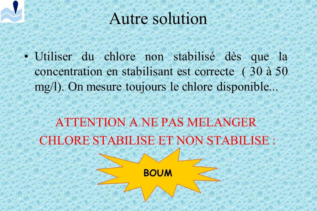 chlore stab chlore stab chlore stab chlore stab chlore vidange Laccumulation du stabilisant