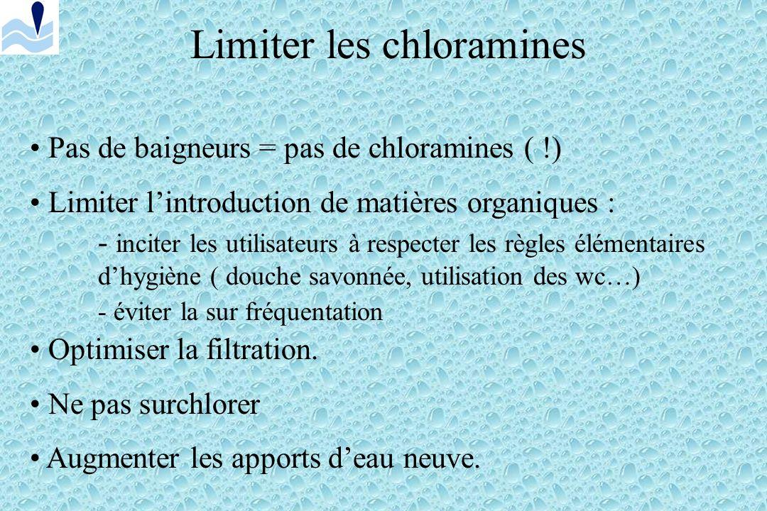 Les chloramines ( chlore combiné) Chloramines = Chlore + matières azotées ( sueur, urine…). Irritantes pour les yeux et les voies aériennes Chloramine