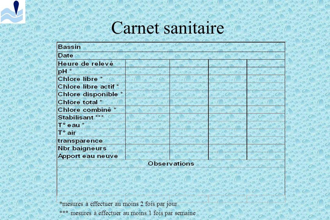 Carnet sanitaire La tenue dun carnet sanitaire est obligatoire. Y reporter: - les mesures de terrain - la fréquentation - les relevés de compteur - le