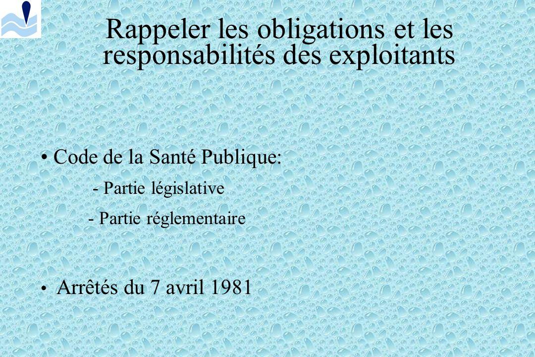 Rappeler les obligations et les responsabilités des exploitants Code de la Santé Publique: - Partie législative - Partie réglementaire Arrêtés du 7 avril 1981