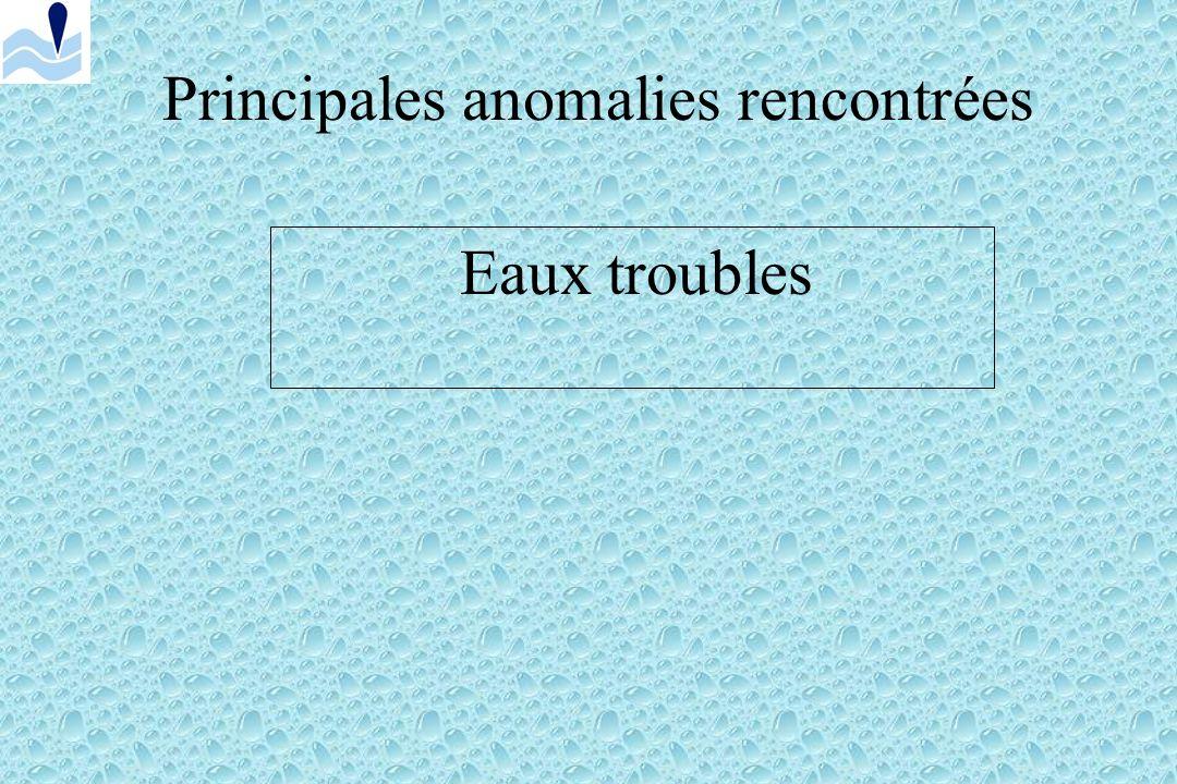 Principales anomalies rencontrées Eaux vertes