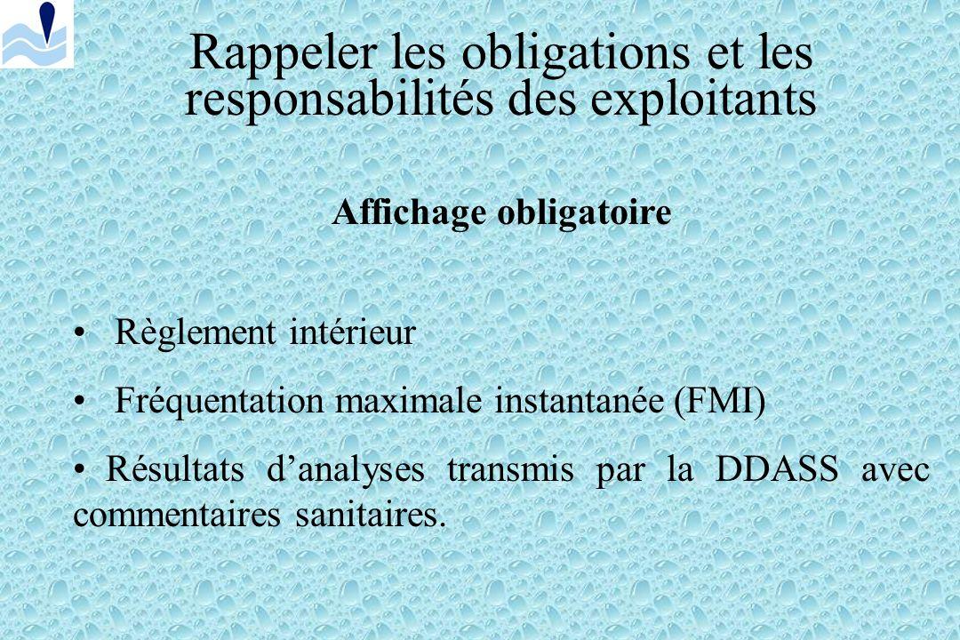 Rappeler les obligations et les responsabilités des exploitants Affichage obligatoire Règlement intérieur Fréquentation maximale instantanée (FMI) Résultats danalyses transmis par la DDASS avec commentaires sanitaires.