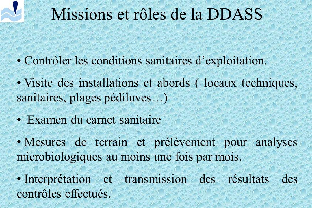 Missions et rôles de la DDASS Contrôler les conditions sanitaires dexploitation.