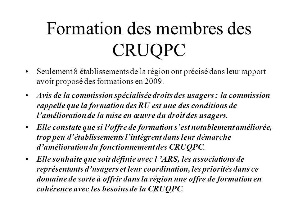 Formation des membres des CRUQPC Seulement 8 établissements de la région ont précisé dans leur rapport avoir proposé des formations en 2009. Avis de l
