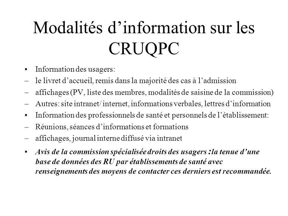 Modalités dinformation sur les CRUQPC Information des usagers: –le livret daccueil, remis dans la majorité des cas à ladmission –affichages (PV, liste