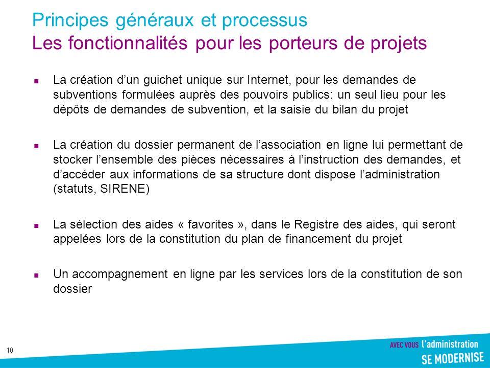10 Principes généraux et processus Les fonctionnalités pour les porteurs de projets La création dun guichet unique sur Internet, pour les demandes de