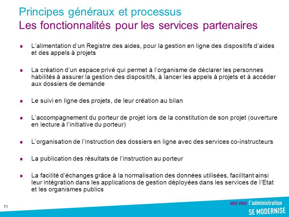 11 Principes généraux et processus Les fonctionnalités pour les services partenaires Lalimentation dun Registre des aides, pour la gestion en ligne de