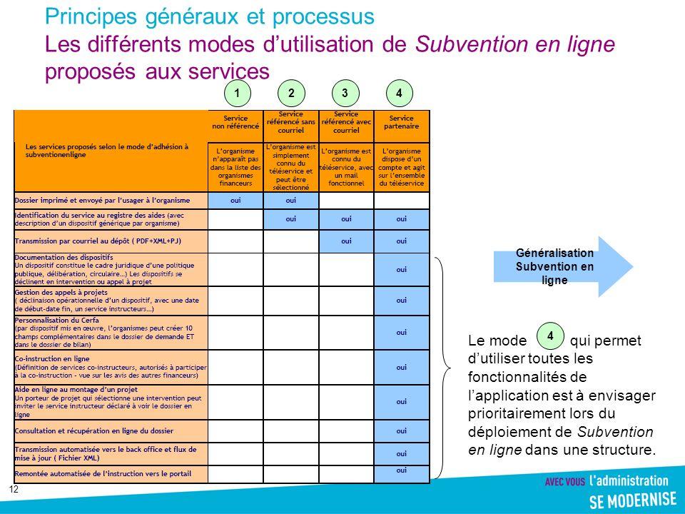 12 Principes généraux et processus Les différents modes dutilisation de Subvention en ligne proposés aux services 1234 Généralisation Subvention en ligne Le mode qui permet dutiliser toutes les fonctionnalités de lapplication est à envisager prioritairement lors du déploiement de Subvention en ligne dans une structure.