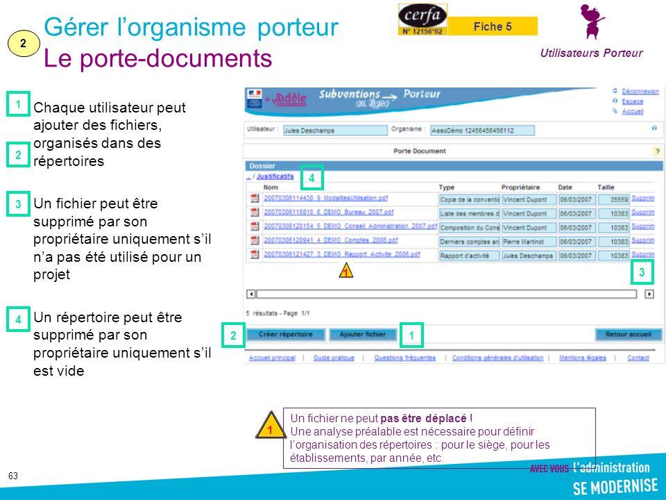 63 Gérer lorganisme porteur Le porte-documents Chaque utilisateur peut ajouter des fichiers, organisés dans des répertoires Un fichier peut être suppr