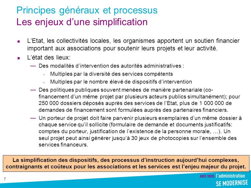 7 Principes généraux et processus Les enjeux dune simplification LEtat, les collectivités locales, les organismes apportent un soutien financier important aux associations pour soutenir leurs projets et leur activité.