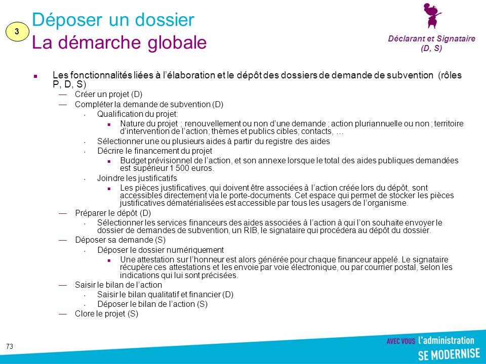 73 Déposer un dossier La démarche globale Les fonctionnalités liées à lélaboration et le dépôt des dossiers de demande de subvention (rôles P, D, S) C