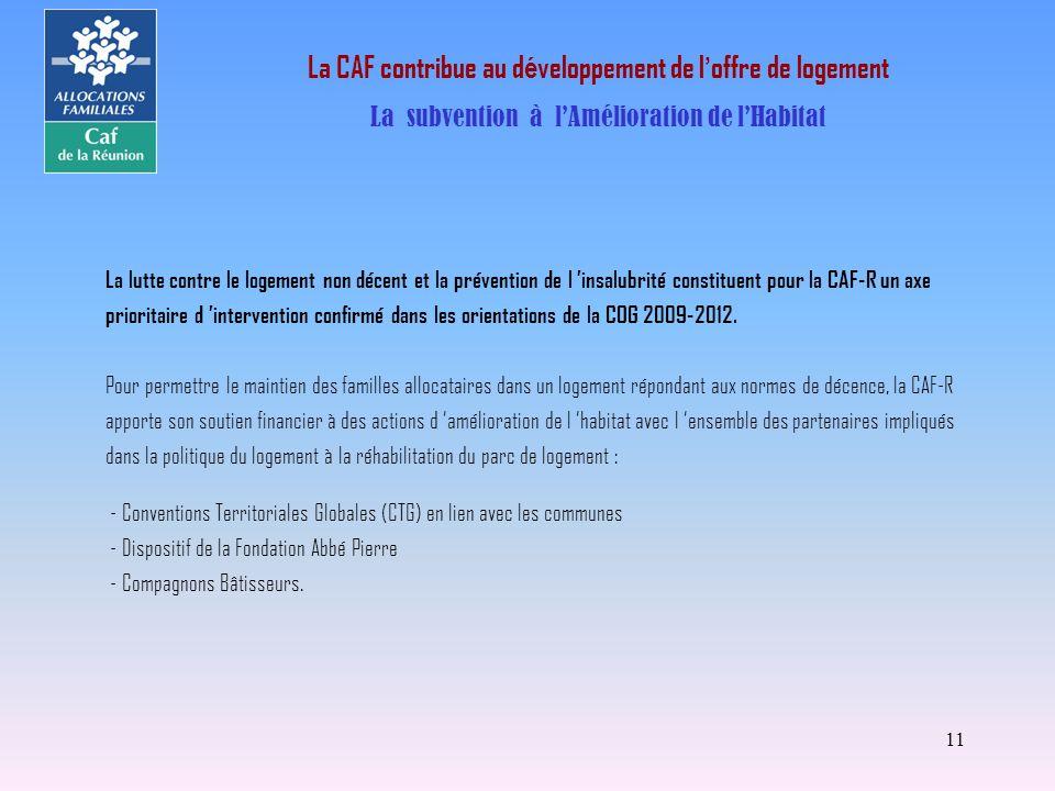 11 La lutte contre le logement non décent et la prévention de l insalubrité constituent pour la CAF-R un axe prioritaire d intervention confirmé dans les orientations de la COG 2009-2012.
