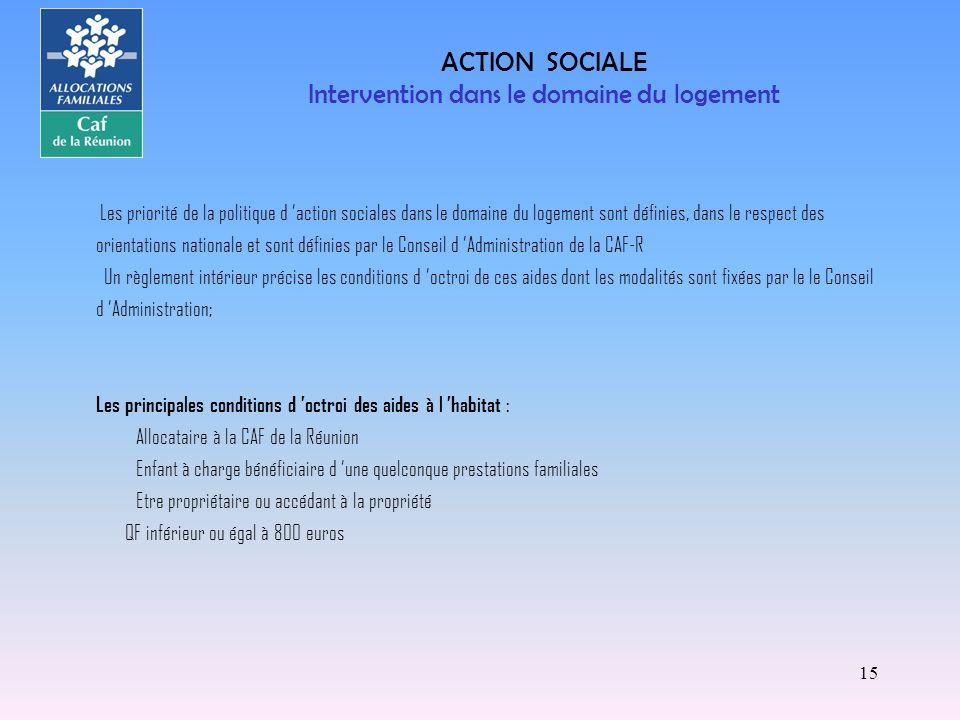 15 Les priorité de la politique d action sociales dans le domaine du logement sont définies, dans le respect des orientations nationale et sont défini