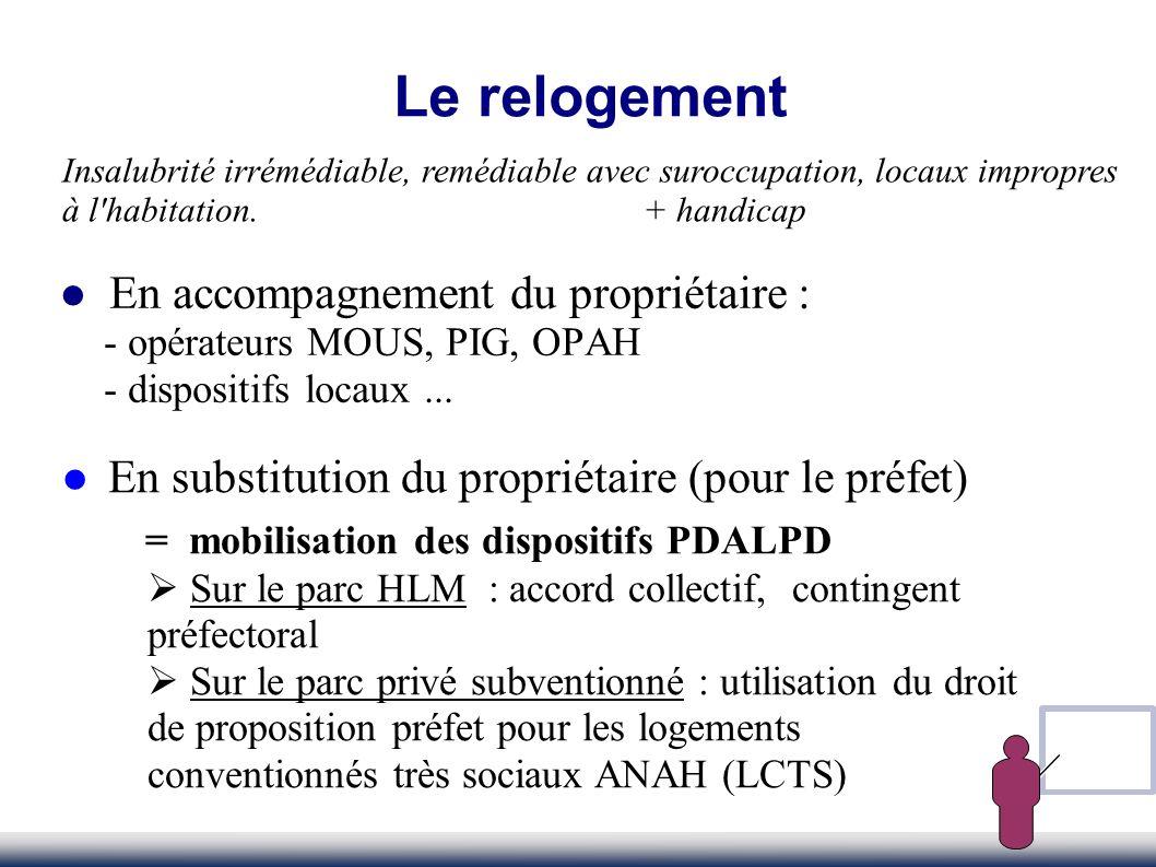 Le relogement En accompagnement du propriétaire : - opérateurs MOUS, PIG, OPAH - dispositifs locaux... En substitution du propriétaire (pour le préfet