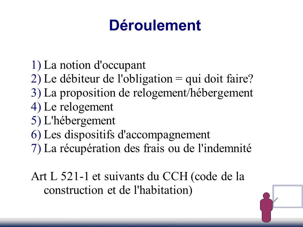 Déroulement 1)La notion d'occupant 2)Le débiteur de l'obligation = qui doit faire? 3)La proposition de relogement/hébergement 4)Le relogement 5)L'hébe