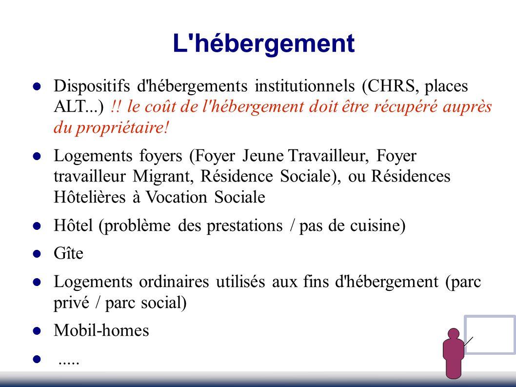 L'hébergement Dispositifs d'hébergements institutionnels (CHRS, places ALT...) !! le coût de l'hébergement doit être récupéré auprès du propriétaire!