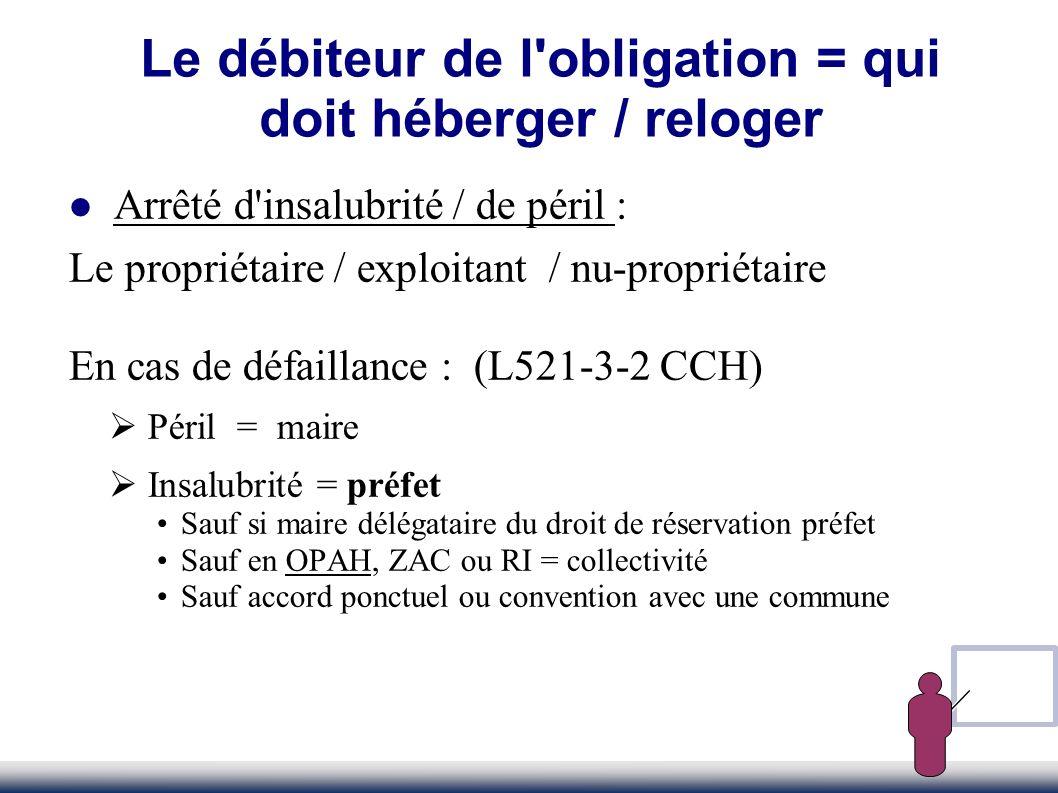 Le débiteur de l'obligation = qui doit héberger / reloger Arrêté d'insalubrité / de péril : Le propriétaire / exploitant / nu-propriétaire En cas de d