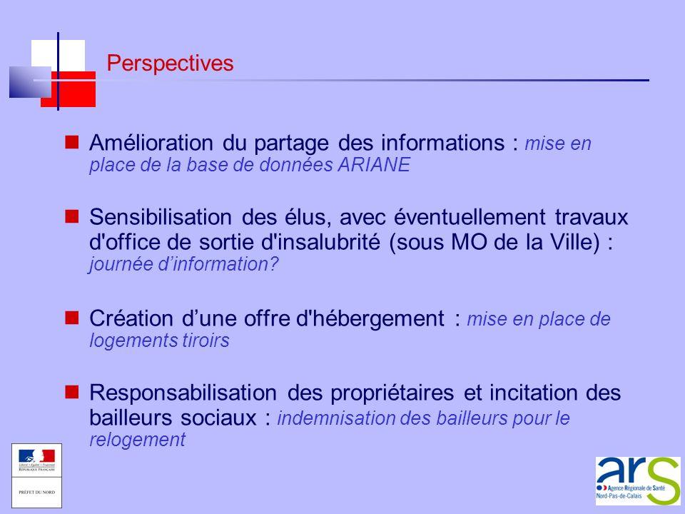 Perspectives Amélioration du partage des informations : mise en place de la base de données ARIANE Sensibilisation des élus, avec éventuellement trava
