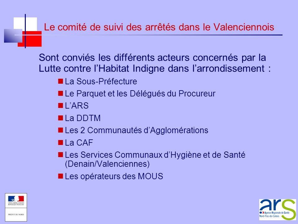 Le comité de suivi des arrêtés dans le Valenciennois Sont conviés les différents acteurs concernés par la Lutte contre lHabitat Indigne dans larrondis