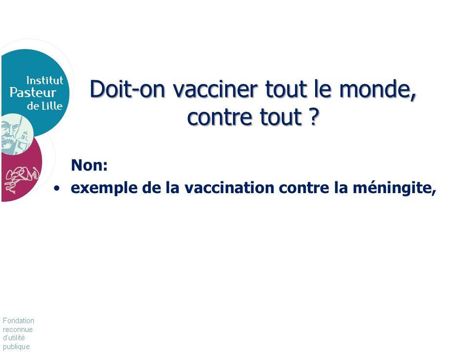 Fondation reconnue dutilité publique Pour vivre mieux, plus longtemps Doit-on vacciner tout le monde, contre tout ? Non: exemple de la vaccination con