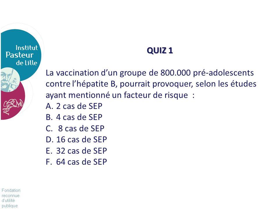 Fondation reconnue dutilité publique Pour vivre mieux, plus longtemps QUIZ 1 La vaccination dun groupe de 800.000 pré-adolescents contre lhépatite B,
