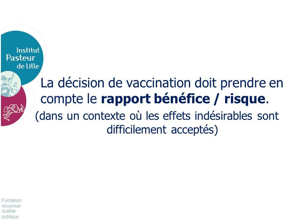 Fondation reconnue dutilité publique Pour vivre mieux, plus longtemps La décision de vaccination doit prendre en compte le rapport bénéfice / risque.