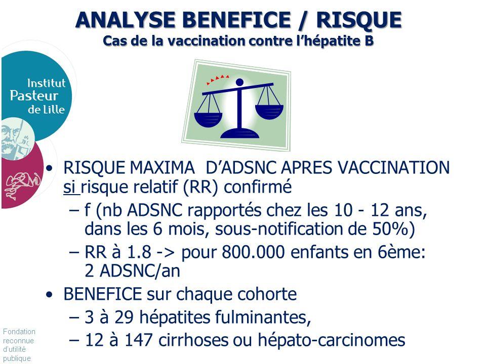 Fondation reconnue dutilité publique Pour vivre mieux, plus longtemps ANALYSE BENEFICE / RISQUE Cas de la vaccination contre lhépatite B RISQUE MAXIMA