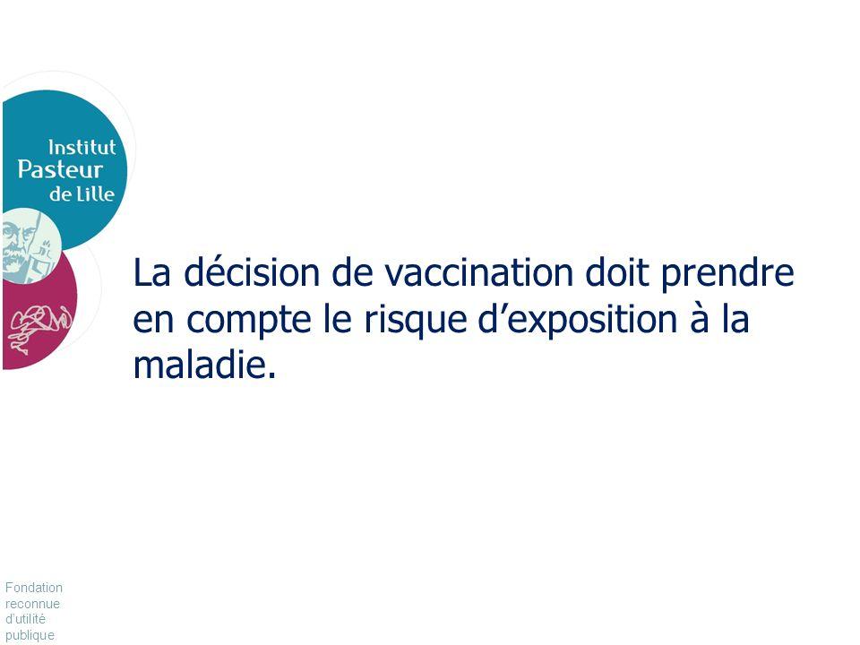 Fondation reconnue dutilité publique Pour vivre mieux, plus longtemps La décision de vaccination doit prendre en compte le risque dexposition à la mal