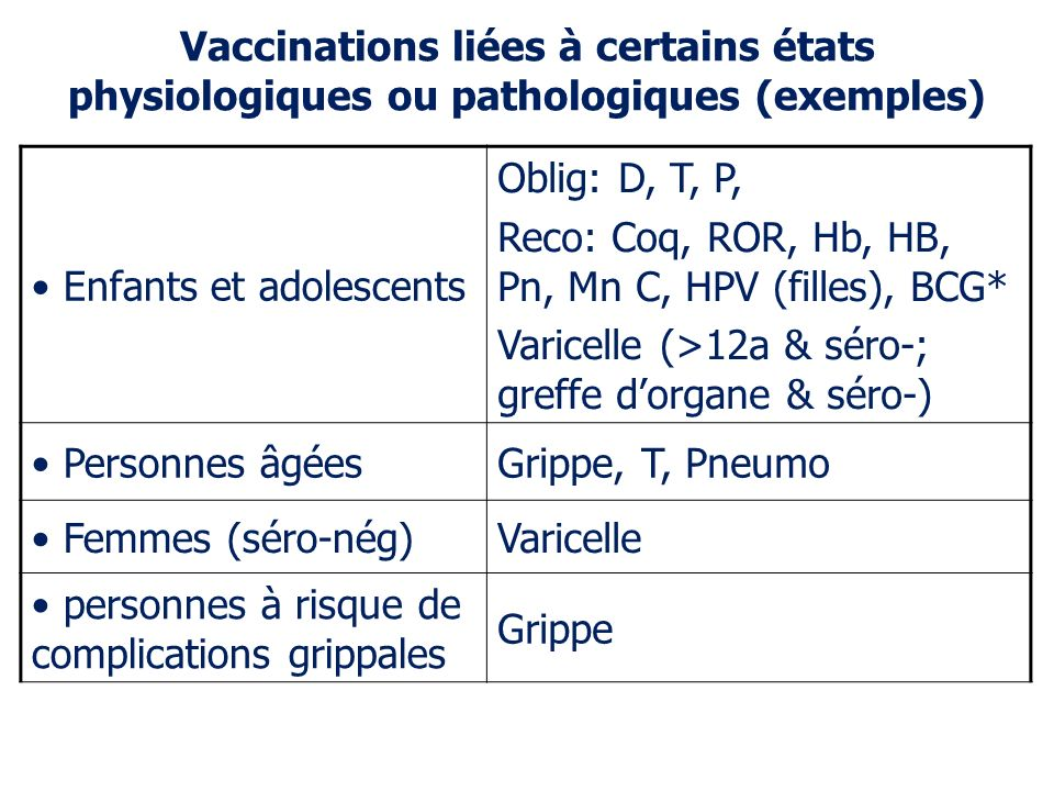 Vaccinations liées à certains états physiologiques ou pathologiques (exemples) Enfants et adolescents Oblig: D, T, P, Reco: Coq, ROR, Hb, HB, Pn, Mn C