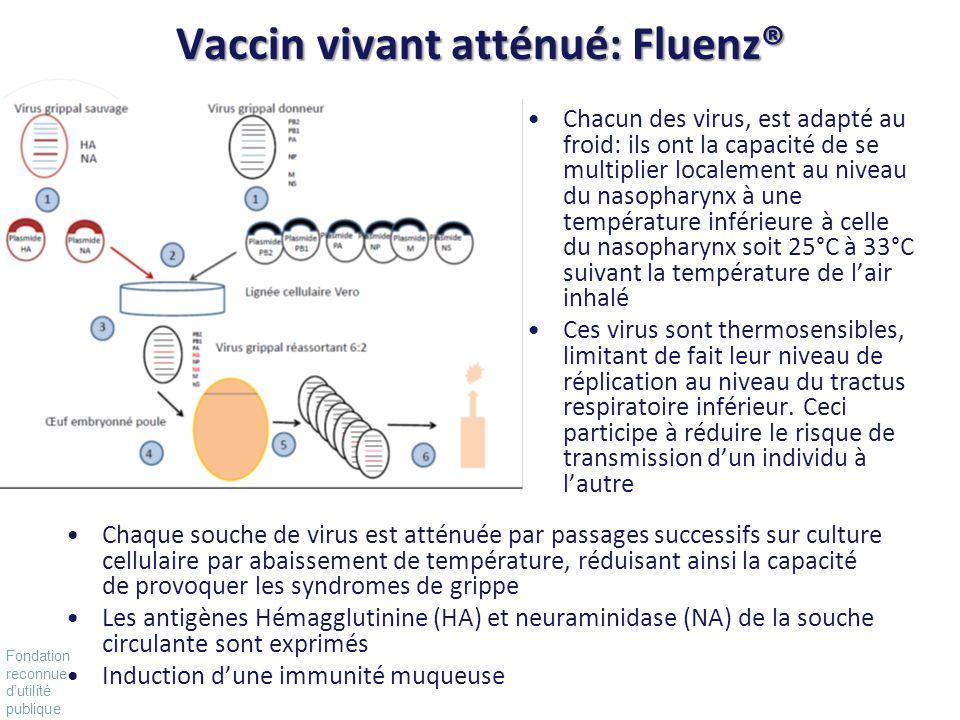 Fondation reconnue dutilité publique Pour vivre mieux, plus longtemps Vaccin vivant atténué: Fluenz® Chacun des virus, est adapté au froid: ils ont la