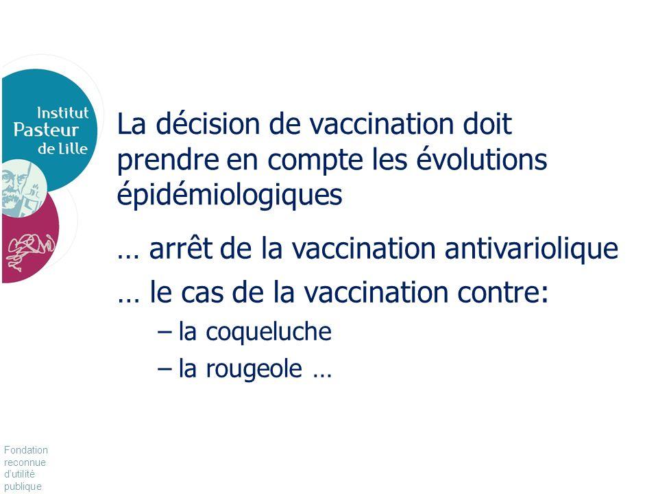 Fondation reconnue dutilité publique Pour vivre mieux, plus longtemps La décision de vaccination doit prendre en compte les évolutions épidémiologique