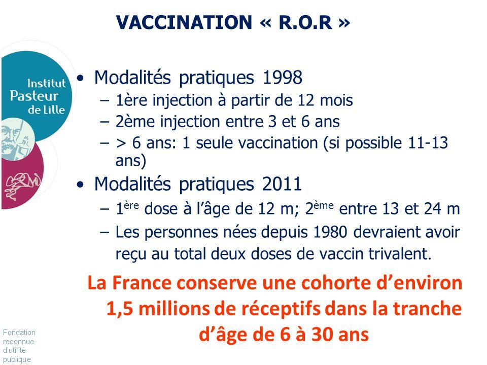 Fondation reconnue dutilité publique Pour vivre mieux, plus longtemps VACCINATION « R.O.R » Modalités pratiques 1998 –1ère injection à partir de 12 mo