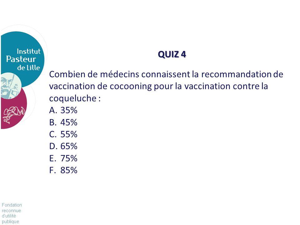Fondation reconnue dutilité publique Pour vivre mieux, plus longtemps QUIZ 4 Combien de médecins connaissent la recommandation de vaccination de cocoo