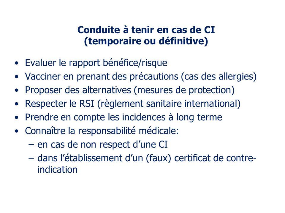 Conduite à tenir en cas de CI (temporaire ou définitive) Evaluer le rapport bénéfice/risque Vacciner en prenant des précautions (cas des allergies) Pr