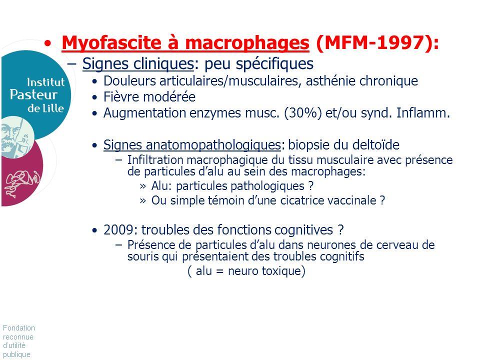 Fondation reconnue dutilité publique Pour vivre mieux, plus longtemps Myofascite à macrophages (MFM-1997): –Signes cliniques: peu spécifiques Douleurs