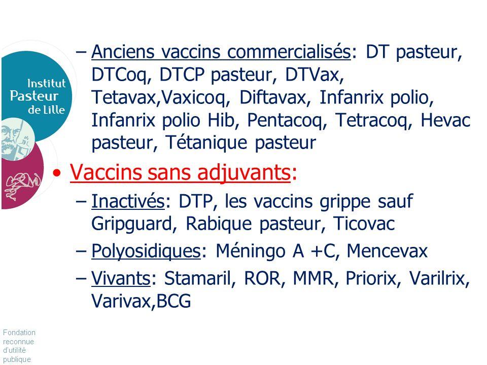 Fondation reconnue dutilité publique Pour vivre mieux, plus longtemps –Anciens vaccins commercialisés: DT pasteur, DTCoq, DTCP pasteur, DTVax, Tetavax