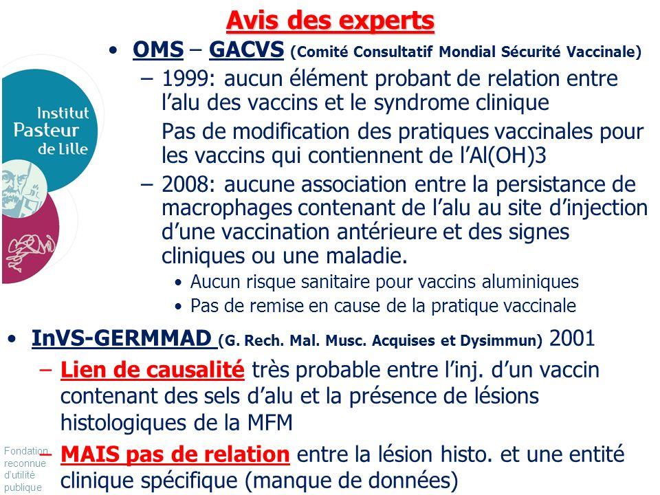 Fondation reconnue dutilité publique Pour vivre mieux, plus longtemps Avis des experts OMS – GACVS (Comité Consultatif Mondial Sécurité Vaccinale) –19