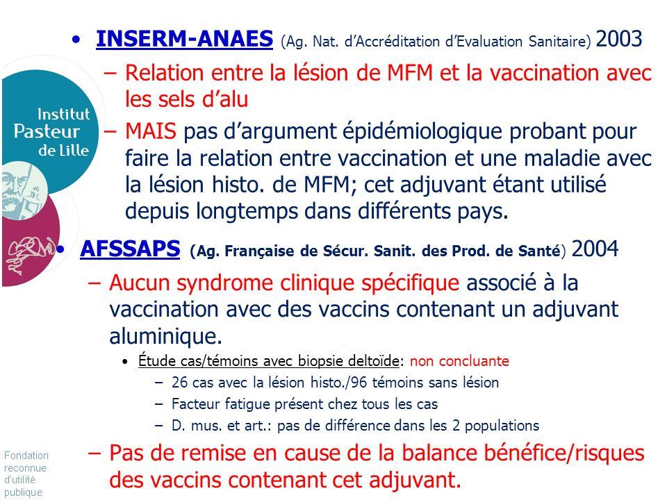 Fondation reconnue dutilité publique Pour vivre mieux, plus longtemps INSERM-ANAES (Ag. Nat. dAccréditation dEvaluation Sanitaire) 2003 –Relation entr