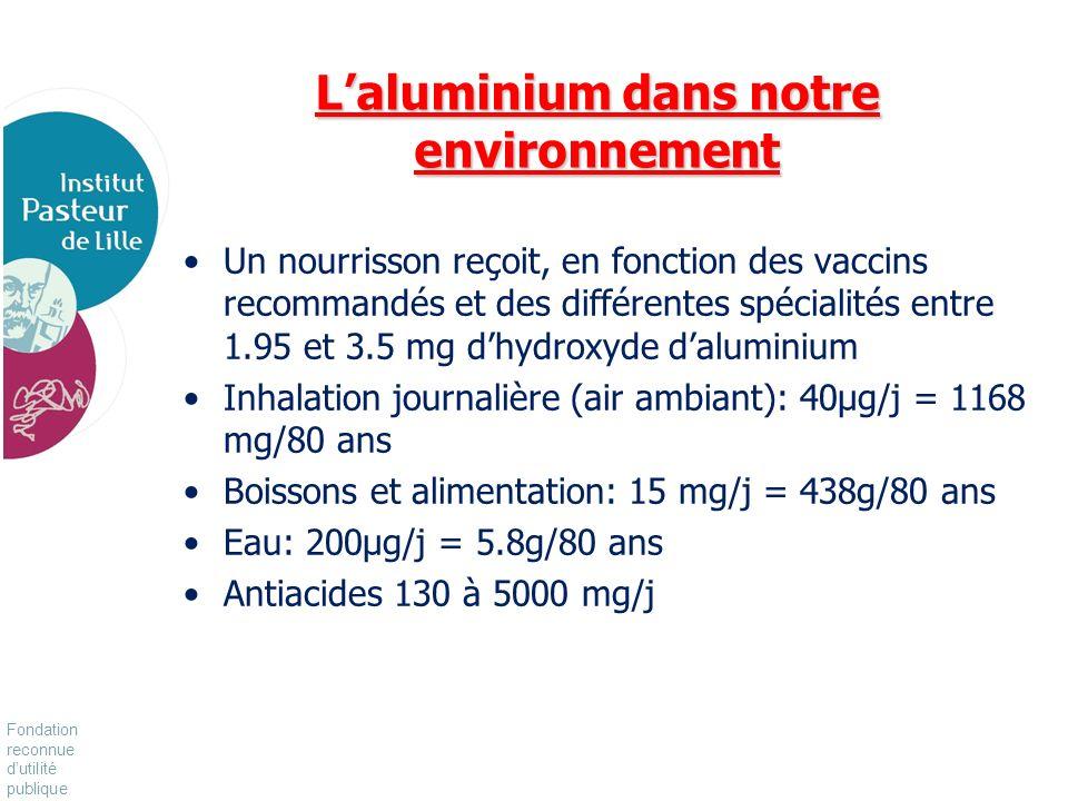 Fondation reconnue dutilité publique Pour vivre mieux, plus longtemps Laluminium dans notre environnement Un nourrisson reçoit, en fonction des vaccin