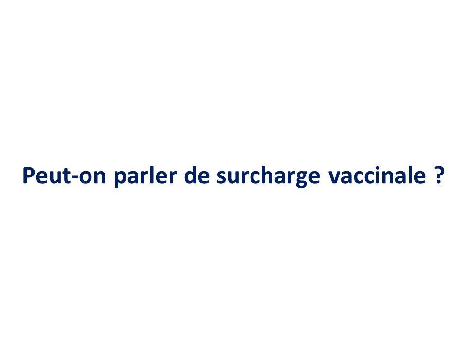 Peut-on parler de surcharge vaccinale ?