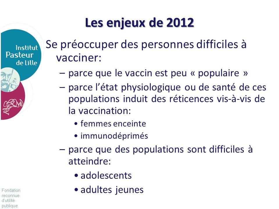 Fondation reconnue dutilité publique Pour vivre mieux, plus longtemps Les enjeux de 2012 Se préoccuper des personnes difficiles à vacciner: –parce que