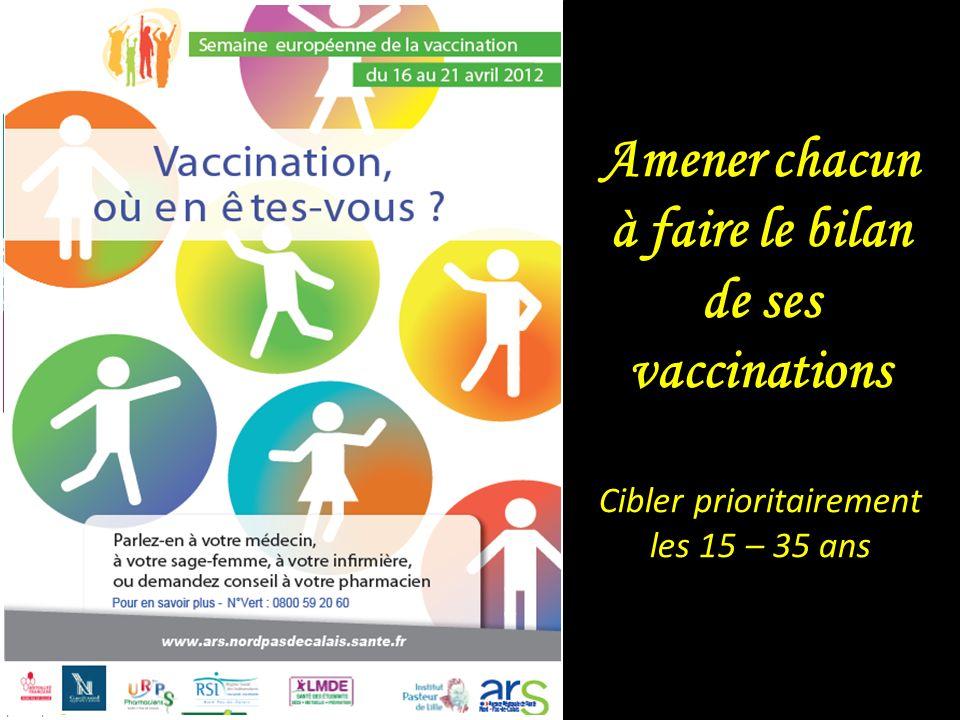 Fondation reconnue dutilité publique Pour vivre mieux, plus longtemps Amener chacun à faire le bilan de ses vaccinations Cibler prioritairement les 15